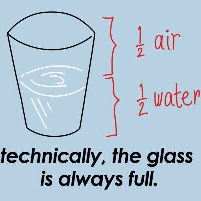 Living with Your Glass FULL!